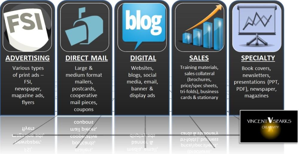 graphic-design-menu